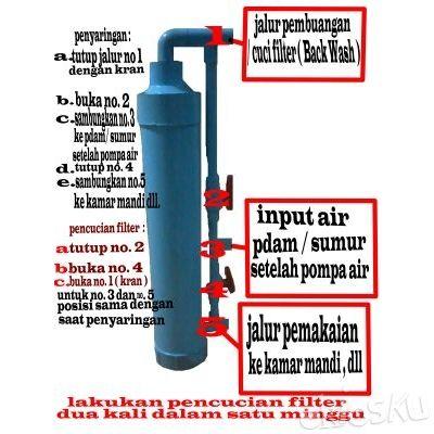 penjernih air
