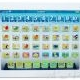 Children tablet toy Learning Machine